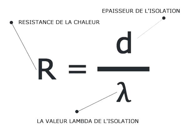 conductivité-thermique-loi